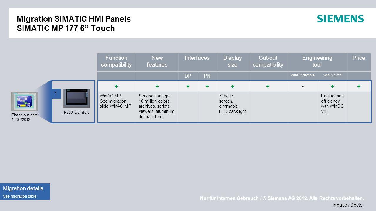 """Nur für internen Gebrauch / © Siemens AG 2012. Alle Rechte vorbehalten. Industry Sector Migration SIMATIC HMI Panels SIMATIC MP 177 6"""" Touch Phase-out"""