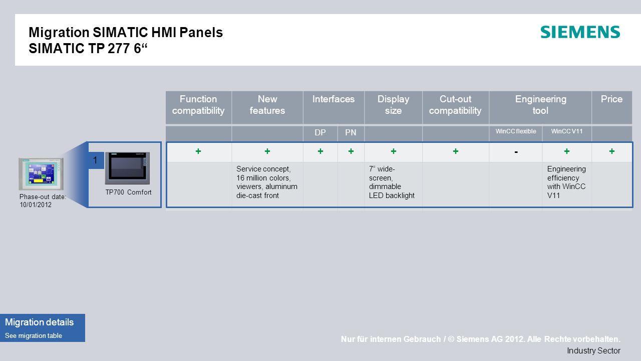 """Nur für internen Gebrauch / © Siemens AG 2012. Alle Rechte vorbehalten. Industry Sector Migration SIMATIC HMI Panels SIMATIC TP 277 6"""" Phase-out date:"""