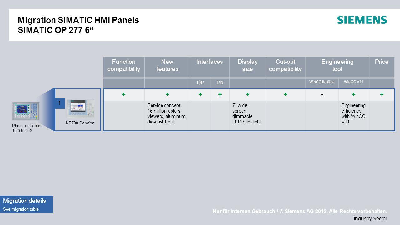 """Nur für internen Gebrauch / © Siemens AG 2012. Alle Rechte vorbehalten. Industry Sector Migration SIMATIC HMI Panels SIMATIC OP 277 6"""" Phase-out date:"""