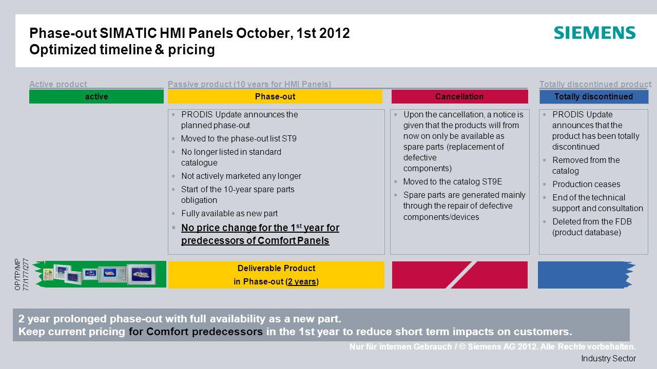 Nur für internen Gebrauch / © Siemens AG 2012. Alle Rechte vorbehalten. Industry Sector Phase-out SIMATIC HMI Panels October, 1st 2012 Optimized timel