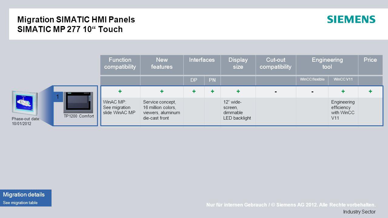 """Nur für internen Gebrauch / © Siemens AG 2012. Alle Rechte vorbehalten. Industry Sector Migration SIMATIC HMI Panels SIMATIC MP 277 10"""" Touch Phase-ou"""