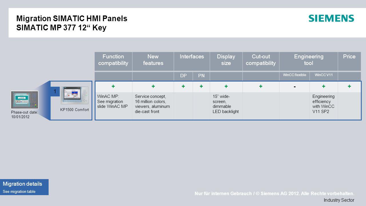 """Nur für internen Gebrauch / © Siemens AG 2012. Alle Rechte vorbehalten. Industry Sector Migration SIMATIC HMI Panels SIMATIC MP 377 12"""" Key Phase-out"""