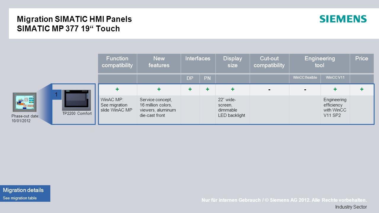 """Nur für internen Gebrauch / © Siemens AG 2012. Alle Rechte vorbehalten. Industry Sector Migration SIMATIC HMI Panels SIMATIC MP 377 19"""" Touch Phase-ou"""