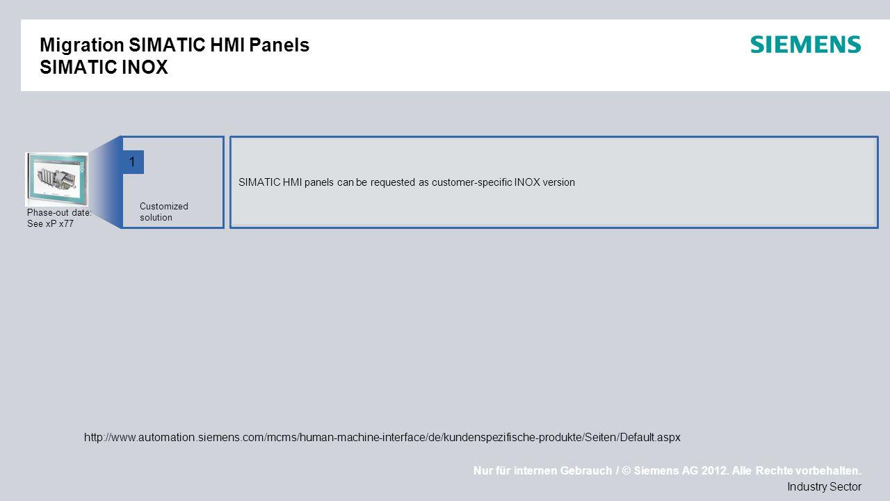 Nur für internen Gebrauch / © Siemens AG 2012. Alle Rechte vorbehalten. Industry Sector Migration SIMATIC HMI Panels SIMATIC INOX Phase-out date: See