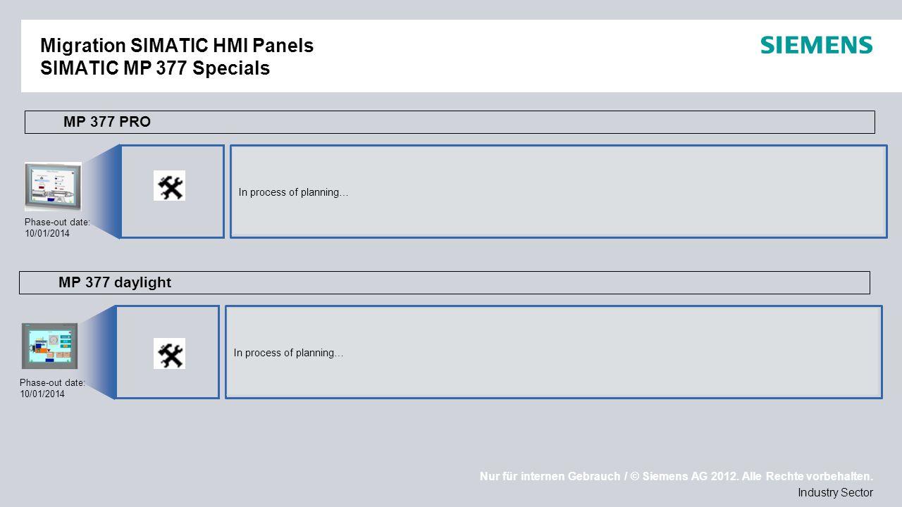 Nur für internen Gebrauch / © Siemens AG 2012. Alle Rechte vorbehalten. Industry Sector Migration SIMATIC HMI Panels SIMATIC MP 377 Specials Phase-out