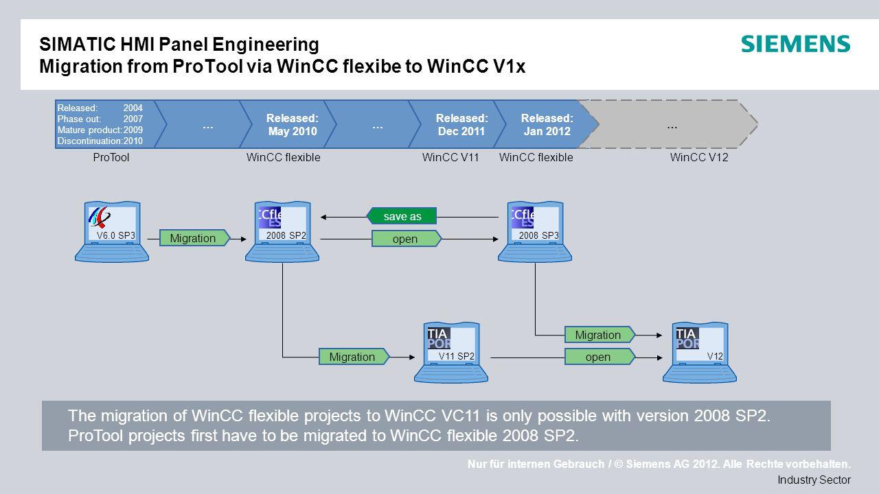 Nur für internen Gebrauch / © Siemens AG 2012. Alle Rechte vorbehalten. Industry Sector SIMATIC HMI Panel Engineering Migration from ProTool via WinCC