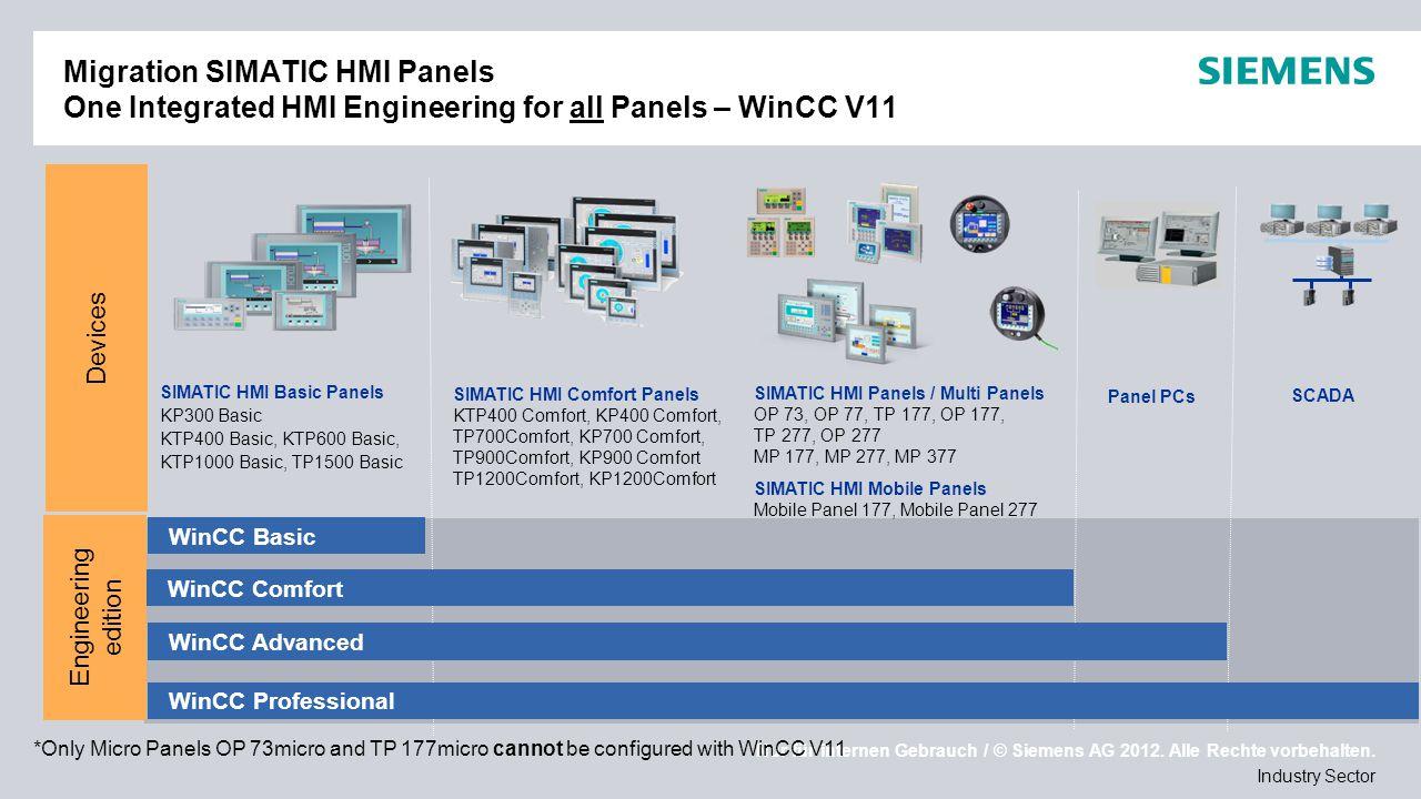 Nur für internen Gebrauch / © Siemens AG 2012. Alle Rechte vorbehalten. Industry Sector Migration SIMATIC HMI Panels One Integrated HMI Engineering fo