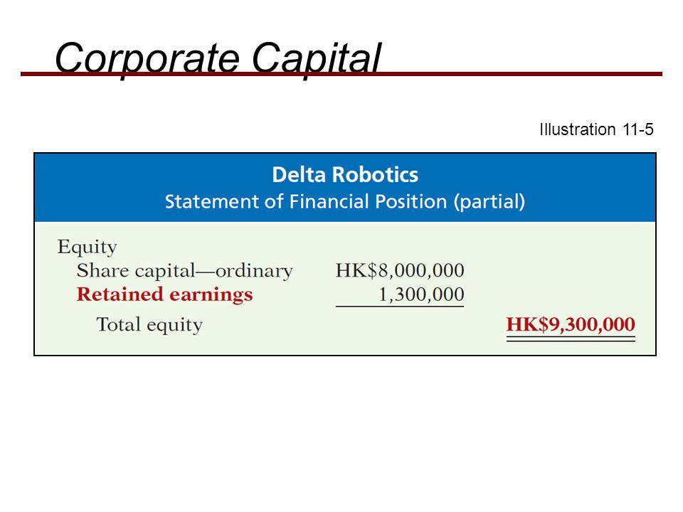 Corporate Capital Illustration 11-5