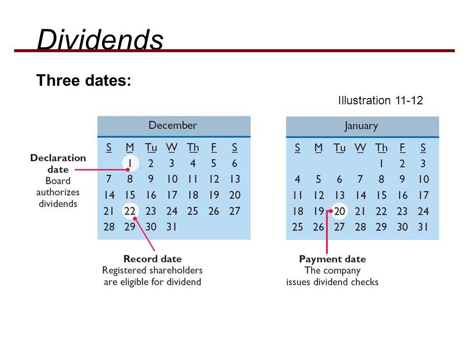 Three dates: Dividends Illustration 11-12