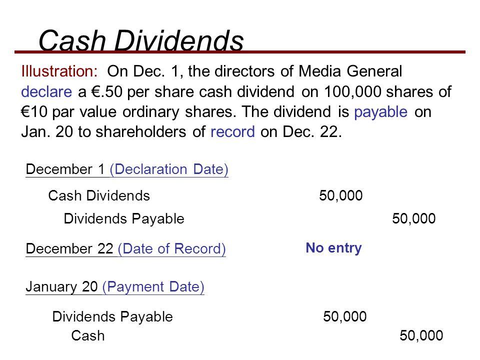 Illustration: On Dec. 1, the directors of Media General declare a €.50 per share cash dividend on 100,000 shares of €10 par value ordinary shares. The