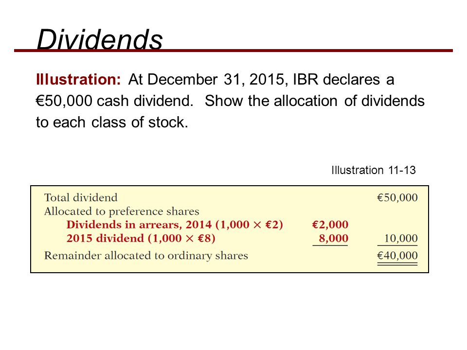 Illustration: At December 31, 2015, IBR declares a €50,000 cash dividend. Show the allocation of dividends to each class of stock. Dividends Illustrat