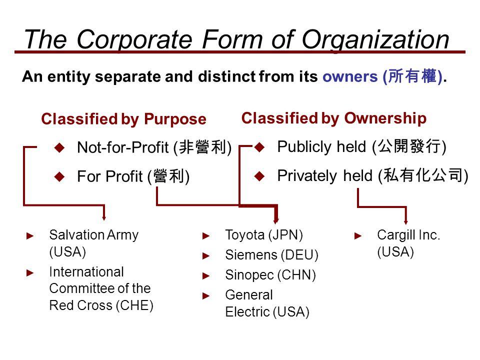 Issuing No-Par Ordinary Shares for Cash Illustration: Illustration: Assume that Hydro-Slide, Inc.