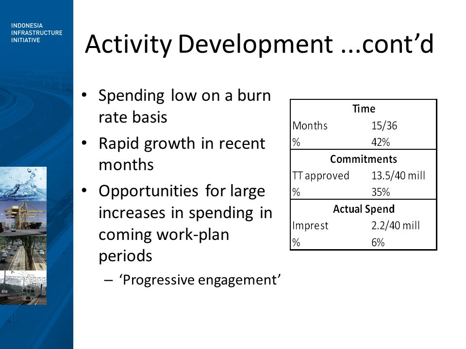 Activity Development...cont'd Spending low on a burn rate basis Rapid growth in recent months Opportunities for large increases in spending in coming work-plan periods – 'Progressive engagement'