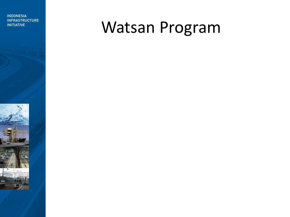 Watsan Program
