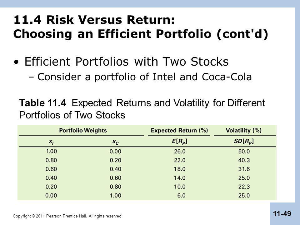 Copyright © 2011 Pearson Prentice Hall. All rights reserved. 11-49 11.4 Risk Versus Return: Choosing an Efficient Portfolio (cont'd) Efficient Portfol