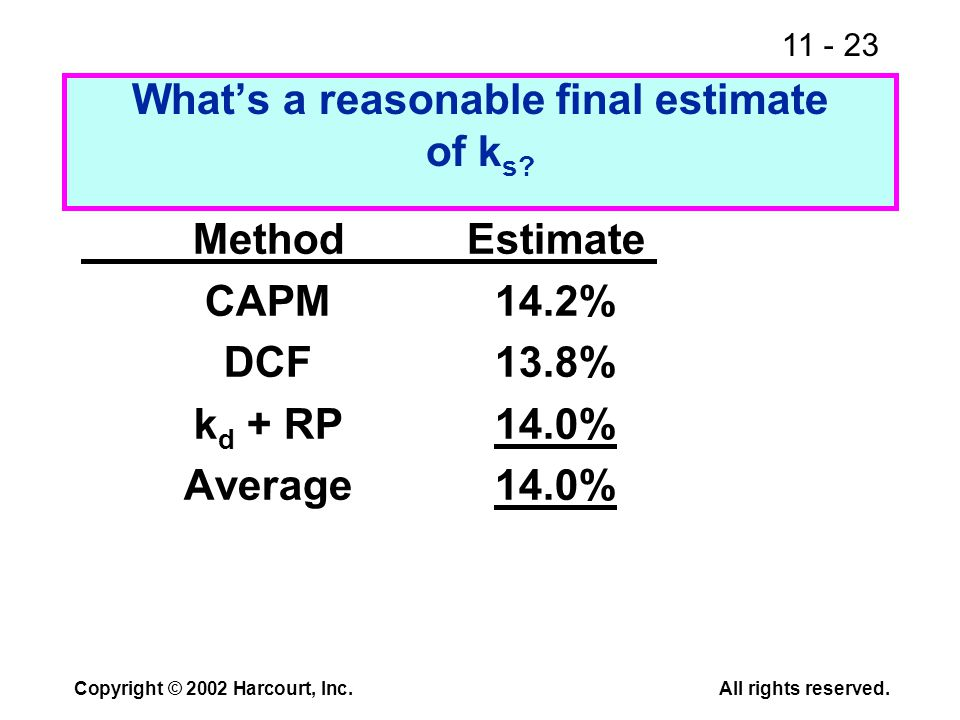 11 - 23 Copyright © 2002 Harcourt, Inc.All rights reserved. What's a reasonable final estimate of k s? MethodEstimate CAPM14.2% DCF13.8% k d + RP14.0%