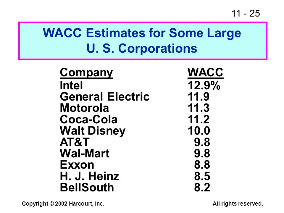 11 - 25 Copyright © 2002 Harcourt, Inc.All rights reserved. WACC Estimates for Some Large U. S. Corporations CompanyWACC Intel12.9% General Electric11