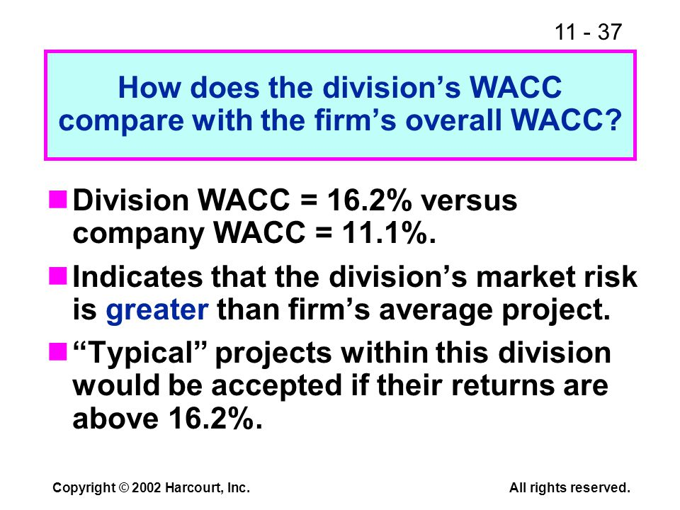 11 - 37 Copyright © 2002 Harcourt, Inc.All rights reserved. How does the division's WACC compare with the firm's overall WACC? Division WACC = 16.2% v