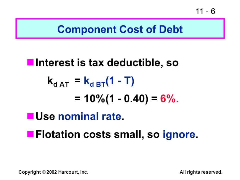 11 - 6 Copyright © 2002 Harcourt, Inc.All rights reserved. Component Cost of Debt Interest is tax deductible, so k d AT = k d BT (1 - T) = 10%(1 - 0.4