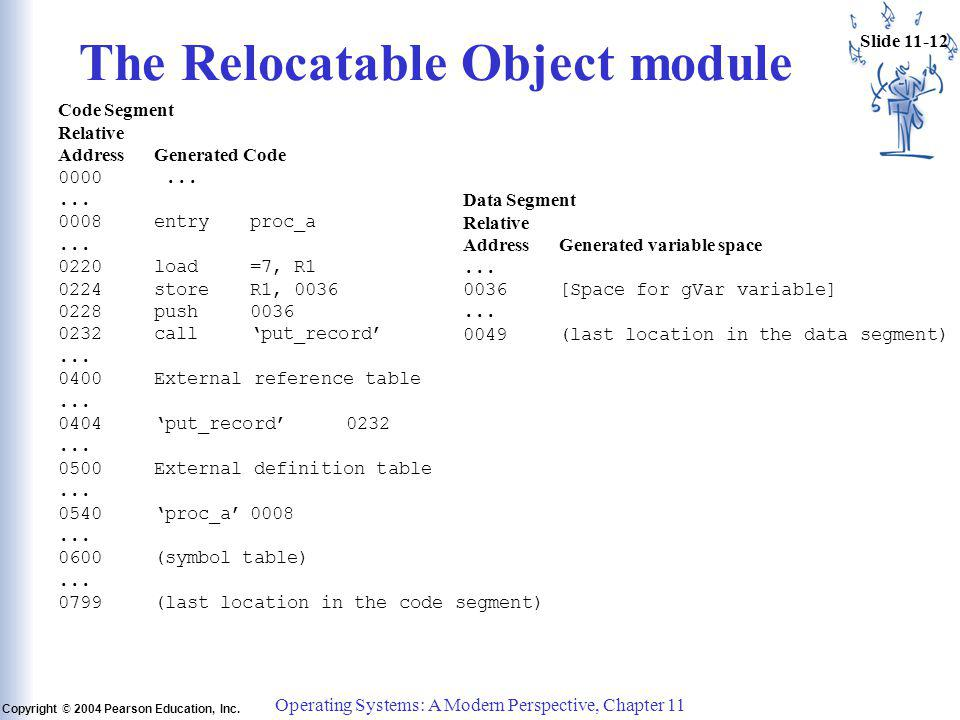 Slide 11-12 Copyright © 2004 Pearson Education, Inc. Operating Systems: A Modern Perspective, Chapter 11 The Relocatable Object module Code Segment Re