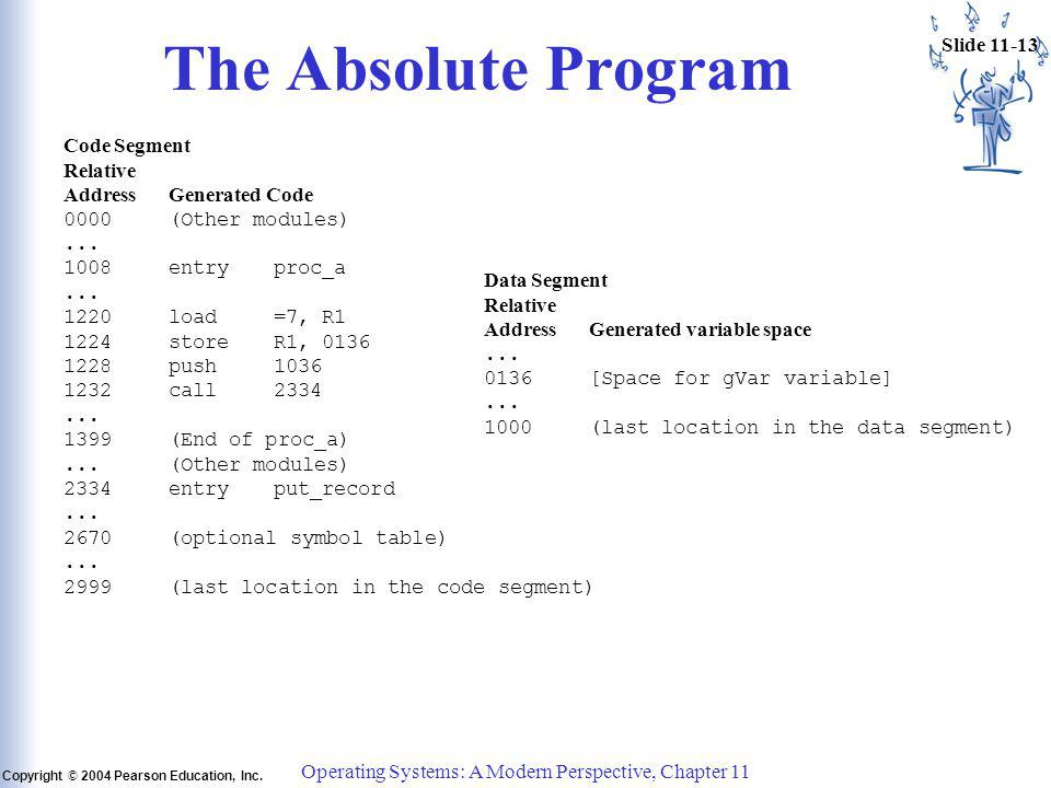 Slide 11-13 Copyright © 2004 Pearson Education, Inc. Operating Systems: A Modern Perspective, Chapter 11 The Absolute Program Code Segment Relative Ad