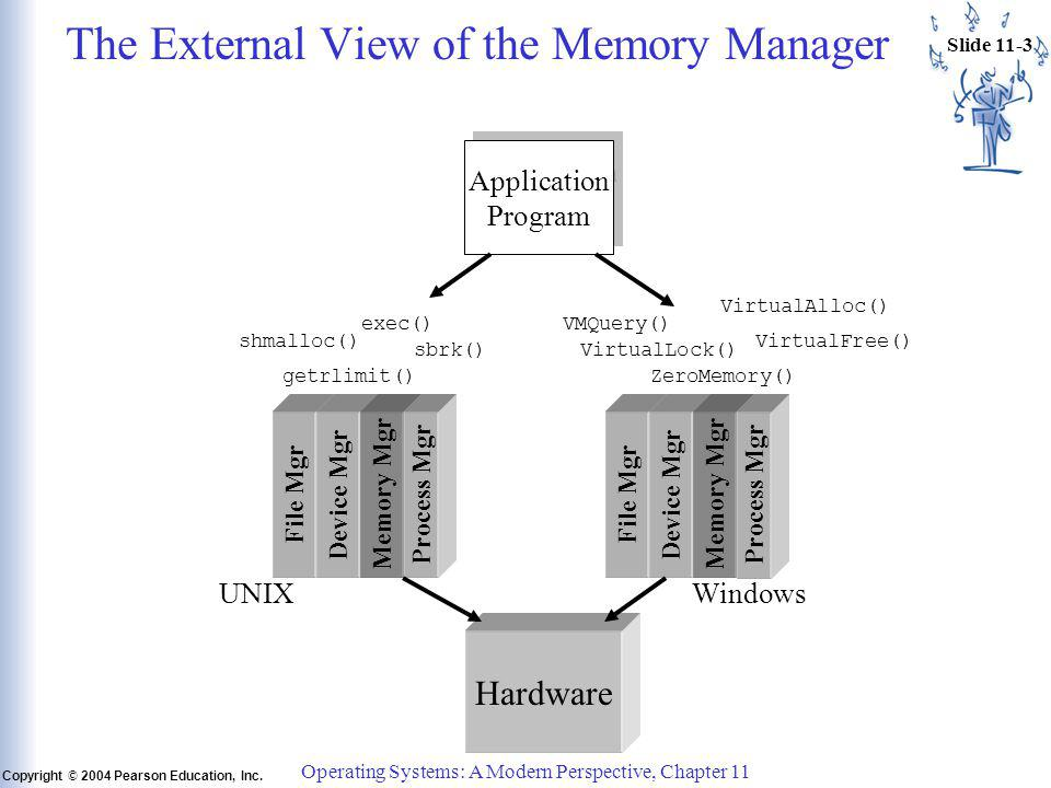 Slide 11-3 Copyright © 2004 Pearson Education, Inc. Operating Systems: A Modern Perspective, Chapter 11 The External View of the Memory Manager Hardwa