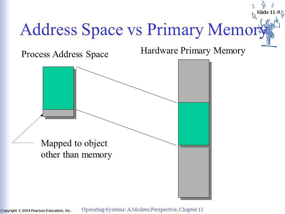 Slide 11-20 Copyright © 2004 Pearson Education, Inc.