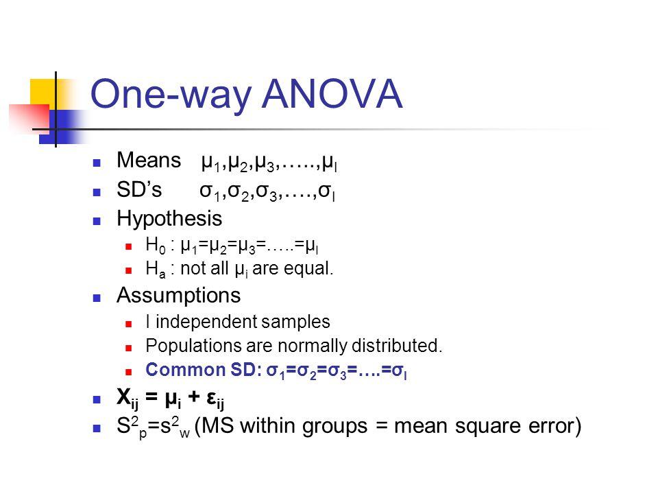 One-way ANOVA Means μ 1,μ 2,μ 3,…..,μ I SD's σ 1,σ 2,σ 3,….,σ I Hypothesis H 0 : μ 1 =μ 2 =μ 3 =…..=μ I H a : not all μ i are equal. Assumptions I ind