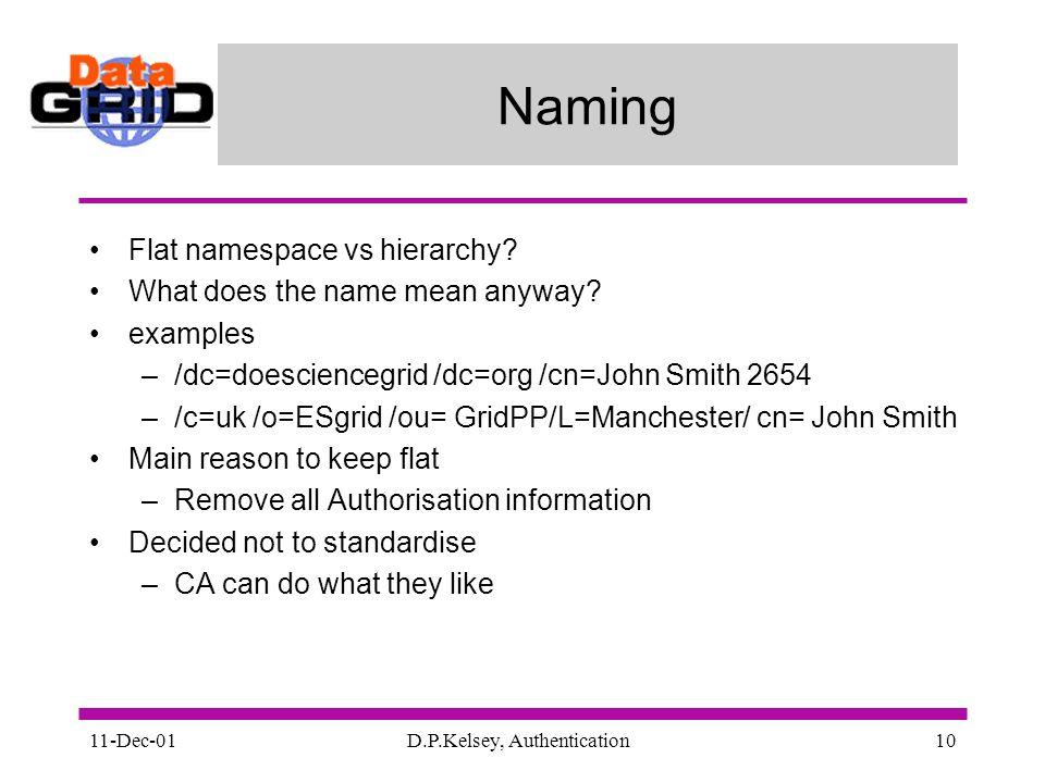 11-Dec-01D.P.Kelsey, Authentication10 Naming Flat namespace vs hierarchy.