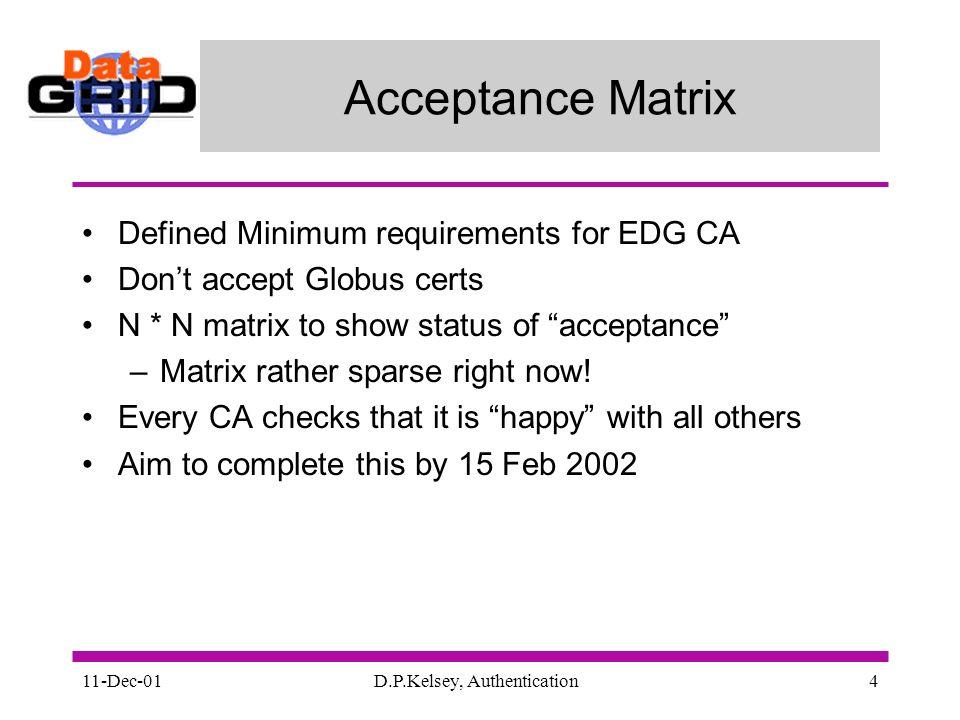 11-Dec-01D.P.Kelsey, Authentication4 Acceptance Matrix Defined Minimum requirements for EDG CA Don't accept Globus certs N * N matrix to show status of acceptance –Matrix rather sparse right now.