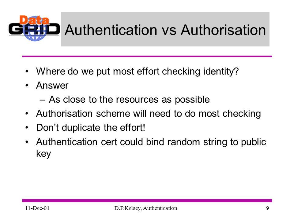11-Dec-01D.P.Kelsey, Authentication9 Authentication vs Authorisation Where do we put most effort checking identity.