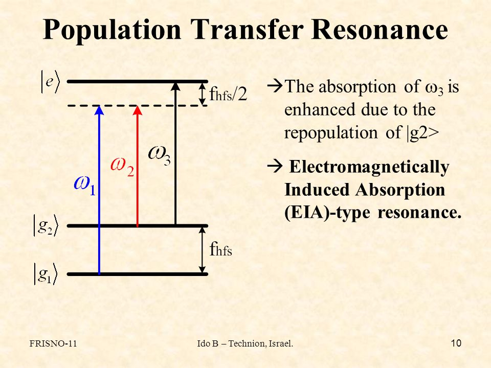 FRISNO-11Ido B – Technion, Israel. 10 Population Transfer Resonance  The absorption of  3 is enhanced due to the repopulation of |g2>  Electromagne
