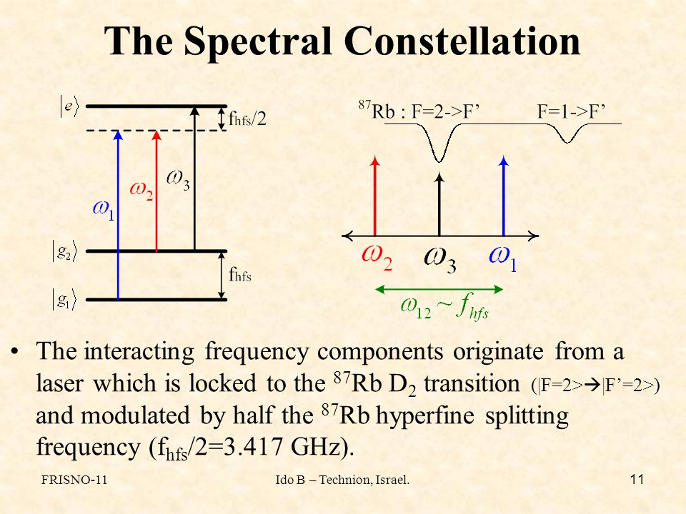 FRISNO-11Ido B – Technion, Israel. 11 The Spectral Constellation The interacting frequency components originate from a laser which is locked to the 87