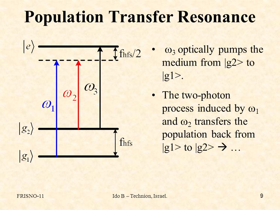 FRISNO-11Ido B – Technion, Israel. 9 Population Transfer Resonance  3 optically pumps the medium from |g2> to |g1>. The two-photon process induced by