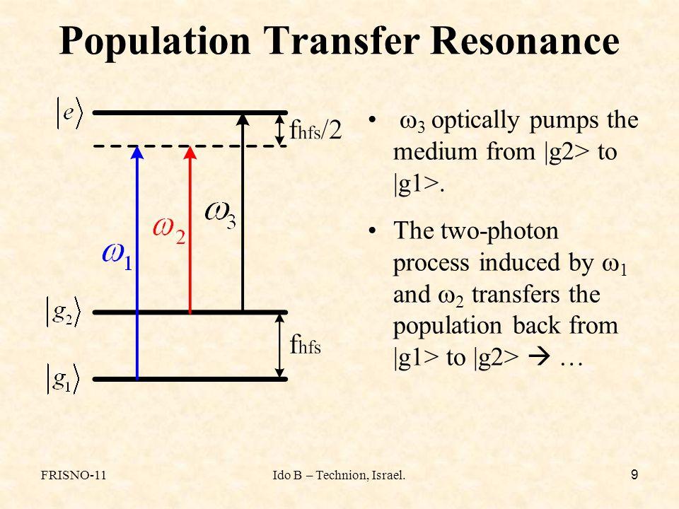 FRISNO-11Ido B – Technion, Israel.30 Summary A new type of EIA resonance was introduced.