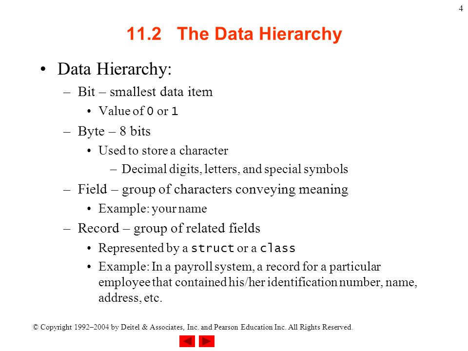© Copyright 1992–2004 by Deitel & Associates, Inc. and Pearson Education Inc. All Rights Reserved. 4 11.2 The Data Hierarchy Data Hierarchy: –Bit – sm