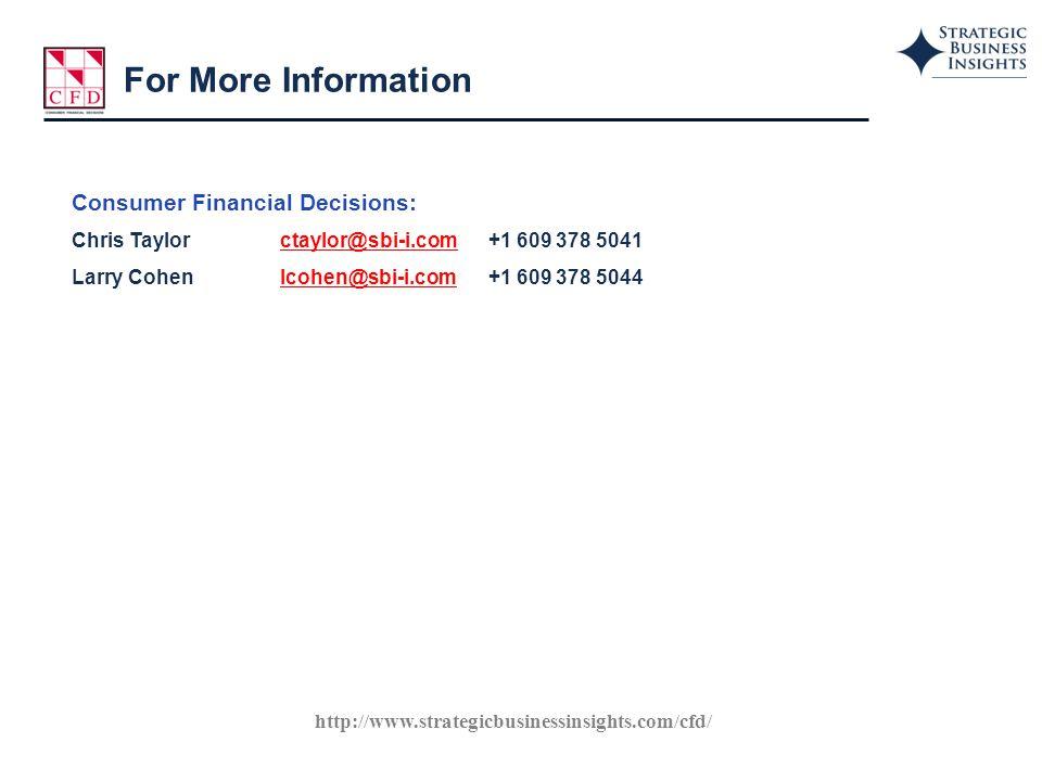 Consumer Financial Decisions: Chris Taylorctaylor@sbi-i.com+1 609 378 5041ctaylor@sbi-i.com Larry Cohen lcohen@sbi-i.com+1 609 378 5044lcohen@sbi-i.co
