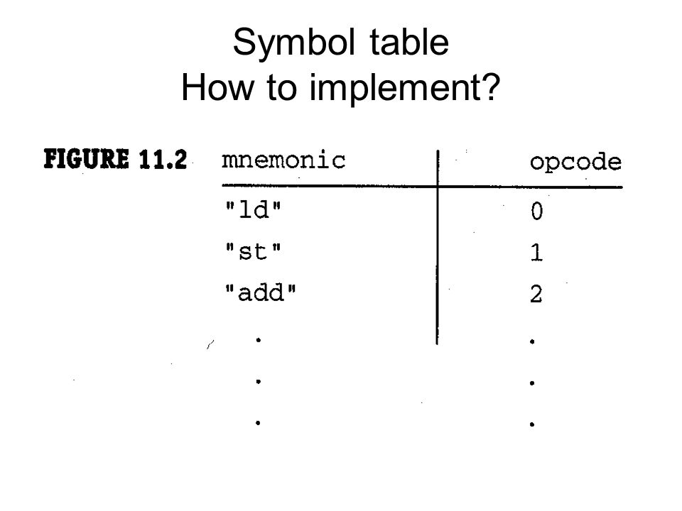 Symbol table How to implement?