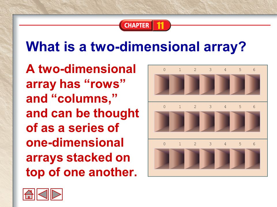 "11 What is a two-dimensional array? A two-dimensional array has ""rows"" and ""columns,"" and can be thought of as a series of one-dimensional arrays stac"