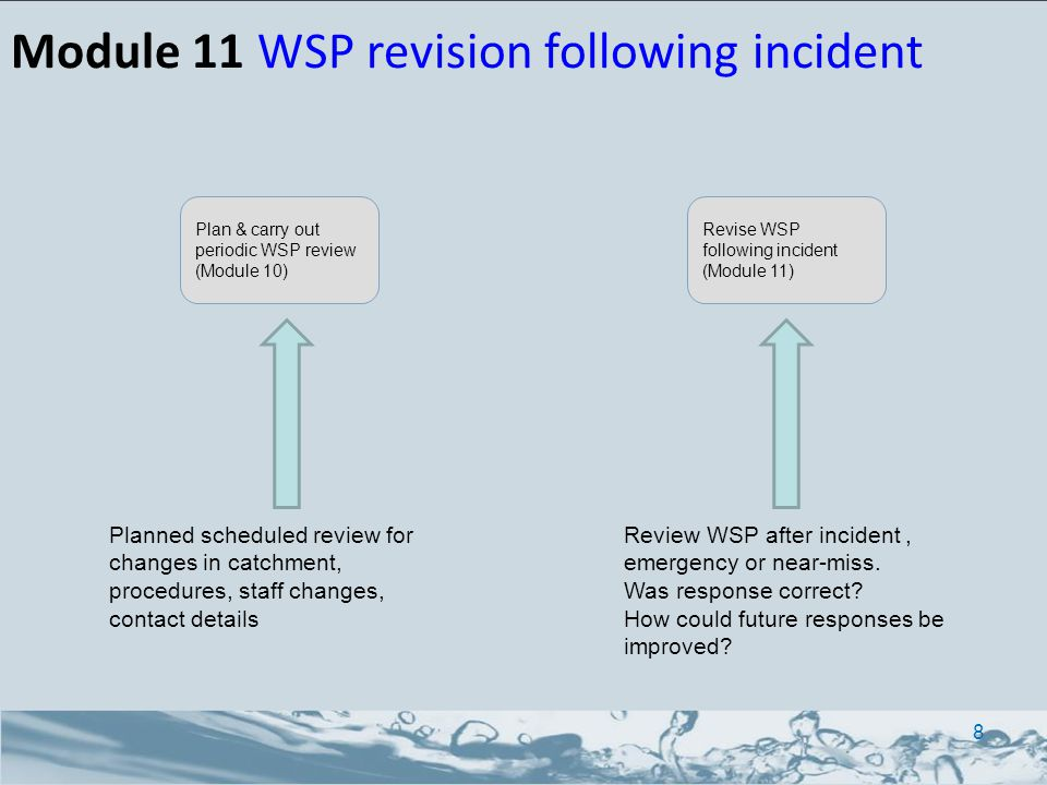 8 Plan & carry out periodic WSP review (Module 10) Revise WSP following incident (Module 11) Planned scheduled review for changes in catchment, procedures, staff changes, contact details Review WSP after incident, emergency or near-miss.