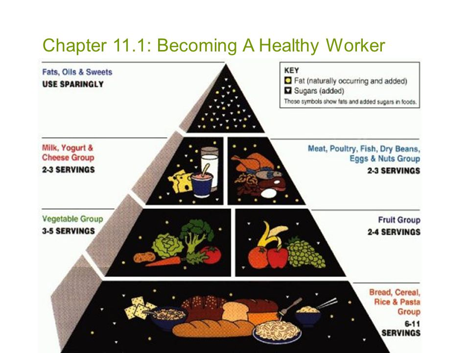 Chapter 11.1: Becoming A Healthy Worker