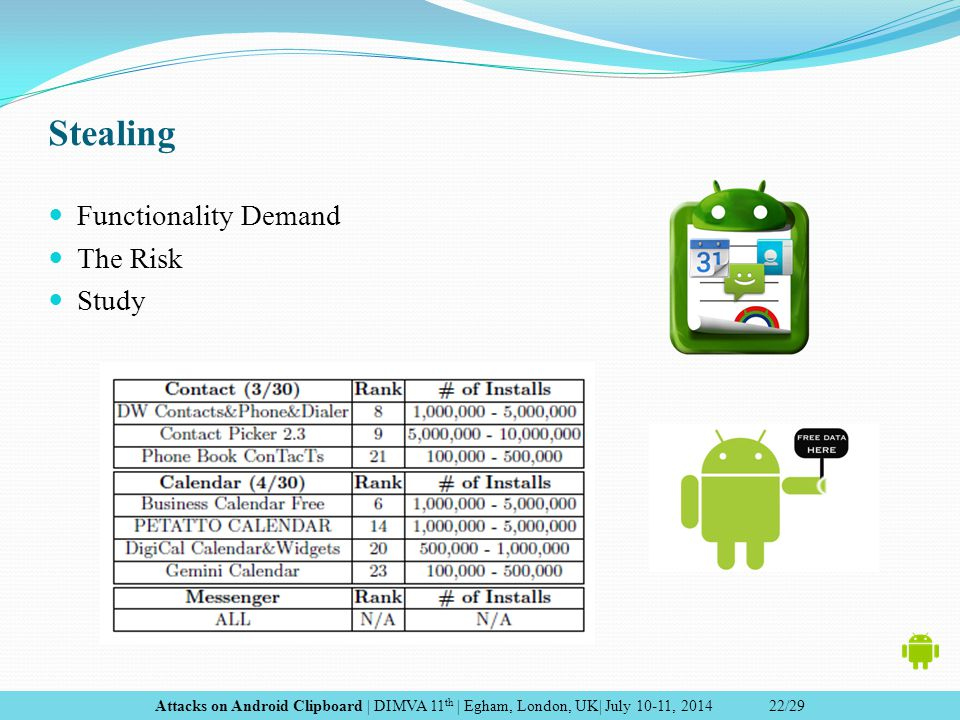 Stealing Functionality Demand The Risk Study Attacks on Android Clipboard | DIMVA 11 th | Egham, London, UK| July 10-11, 2014 22/29