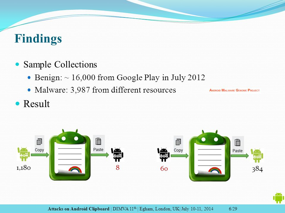 Findings Sample Collections Benign: ~ 16,000 from Google Play in July 2012 Malware: 3,987 from different resources Result Attacks on Android Clipboard | DIMVA 11 th | Egham, London, UK| July 10-11, 2014 6/29 1,180860384