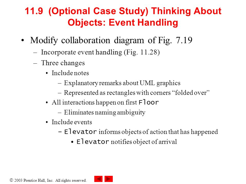  2003 Prentice Hall, Inc. All rights reserved. 11.9 (Optional Case Study) Thinking About Objects: Event Handling Modify collaboration diagram of Fig.