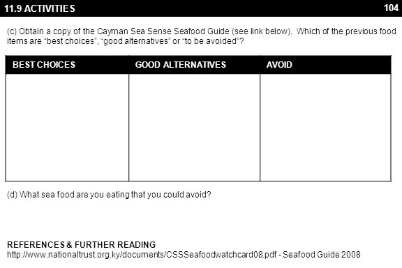"""104 11.9 ACTIVITIES (c) Obtain a copy of the Cayman Sea Sense Seafood Guide (see link below). Which of the previous food items are """"best choices"""", """"go"""