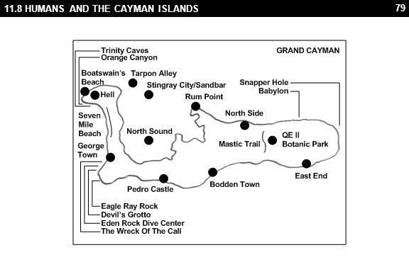 79 11.8 HUMANS AND THE CAYMAN ISLANDS