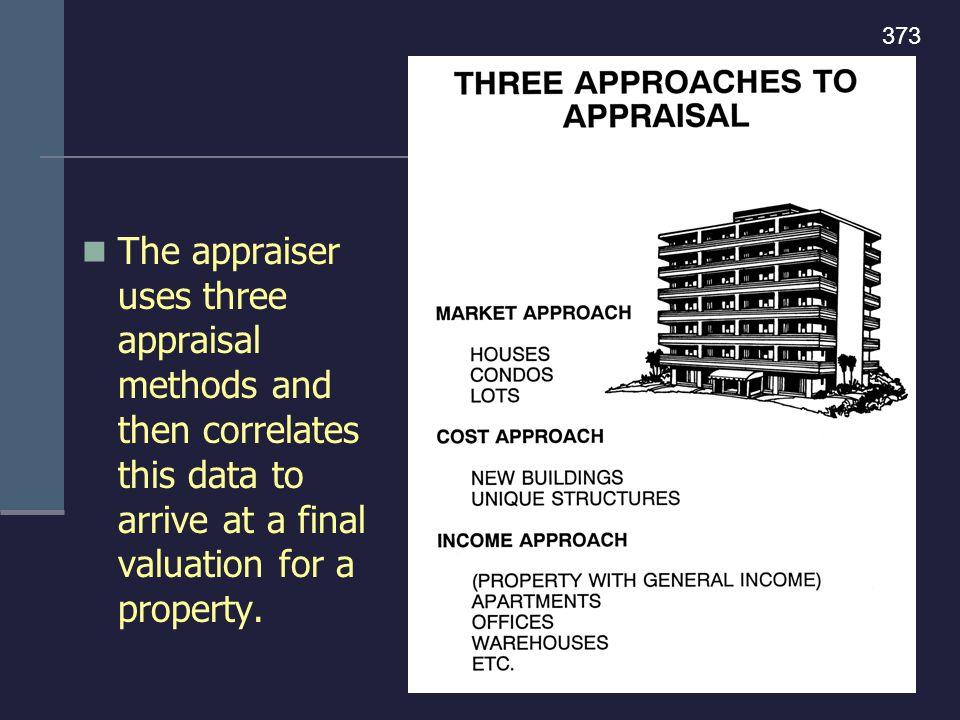 I. COMPARATIVE APPROACH (MARKET DATA METHOD) 373