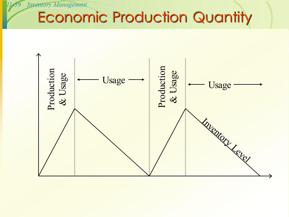 11-39Inventory Management Economic Production Quantity Inventory Level Usage Production & Usage Production & Usage