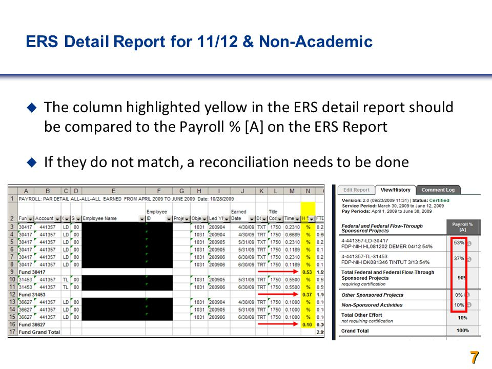 7 7 7 ERS Detail Report for 11/12 & Non-Academics  The column highlighted yellow in the ERS detail report should be compared to the Payroll % [A] on the ERS Report  If they do not match, a reconciliation needs to be done