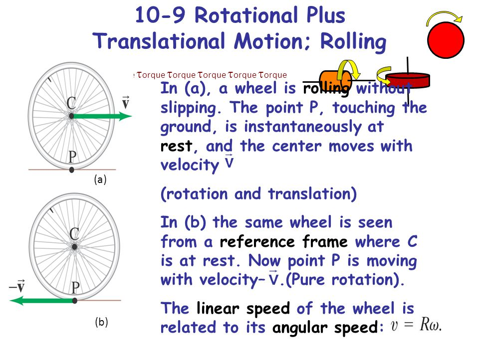  orque  orque  orque  orque  orque  orque  orque  orque  orque 10-9 Rotational Plus Translational Motion; Rolling In (a), a wheel is rolling without slipping.